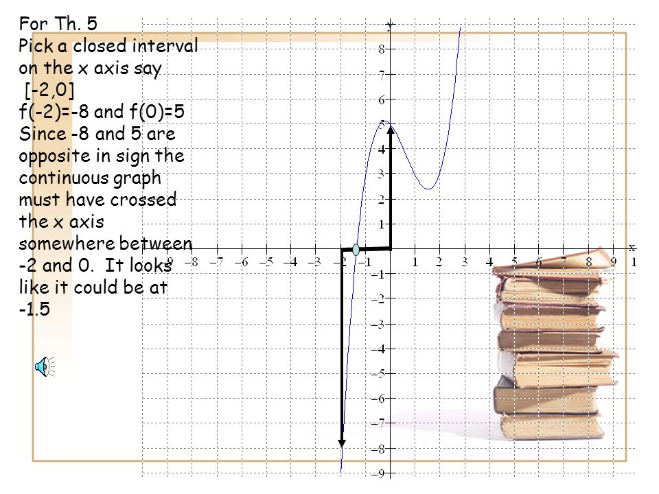 For Th. 5 Pick a closed interval on the x axis say. [-2,0] f(-2)=-8 and f(0)=5.